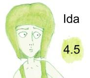 Ida grön 4.5